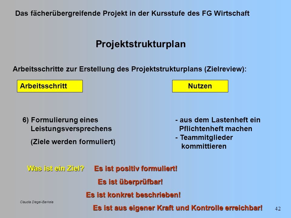 Das fächerübergreifende Projekt in der Kursstufe des FG Wirtschaft Claudia Diegel-Barkela 42 Projektstrukturplan Arbeitsschritte zur Erstellung des Pr