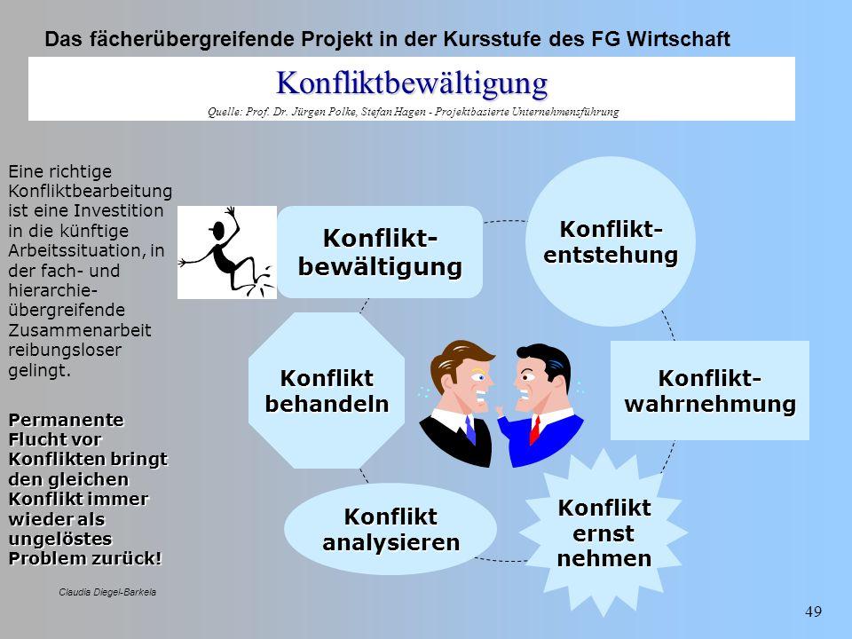 Das fächerübergreifende Projekt in der Kursstufe des FG Wirtschaft Claudia Diegel-Barkela 49 Konfliktbewältigung Konflikt-entstehung Konflikt-wahrnehm