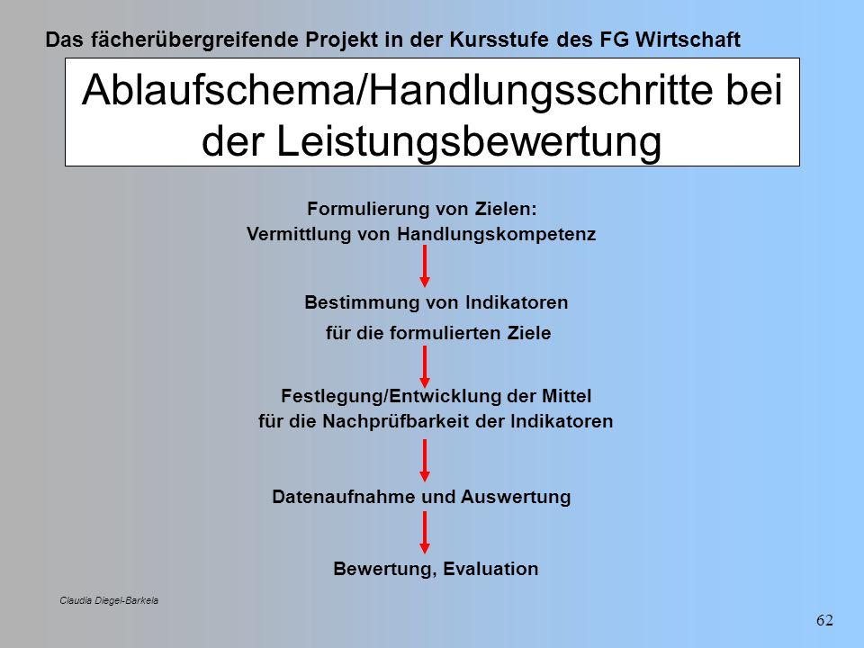 Das fächerübergreifende Projekt in der Kursstufe des FG Wirtschaft Claudia Diegel-Barkela 62 Ablaufschema/Handlungsschritte bei der Leistungsbewertung