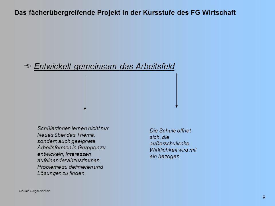 Das fächerübergreifende Projekt in der Kursstufe des FG Wirtschaft Claudia Diegel-Barkela 20 Projektbewertung Grundsätze der Leistungsbewertung Nachvollziehbarkeit Transparenz Handhabbarkeit (Bewertungsökonomie) Vergleichbarkeit