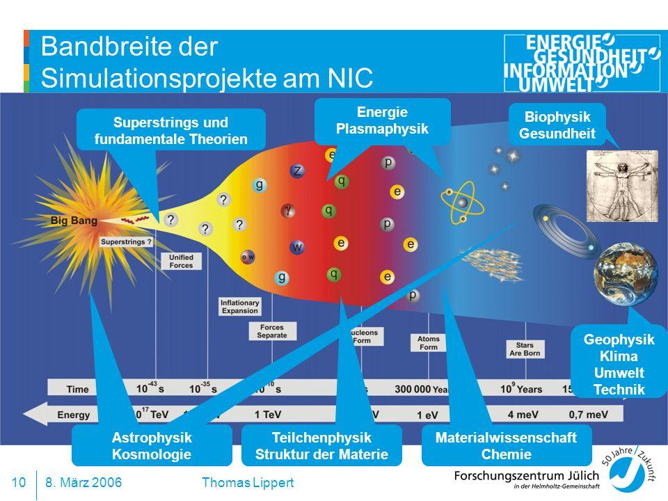 8. März 200610 Thomas Lippert Bandbreite der Simulationsprojekte am NIC Biophysik Gesundheit Geophysik Klima Umwelt Technik Materialwissenschaft Chemi