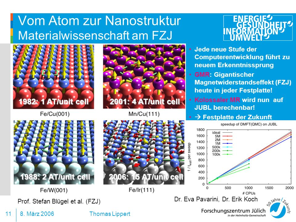 8. März 200611 Thomas Lippert Vom Atom zur Nanostruktur Materialwissenschaft am FZJ Jede neue Stufe der Computerentwicklung führt zu neuem Erkenntniss