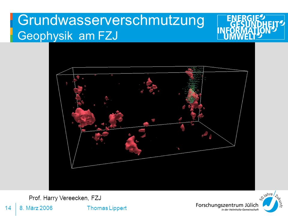 8. März 200614 Thomas Lippert Grundwasserverschmutzung Geophysik am FZJ Prof. Harry Vereecken, FZJ