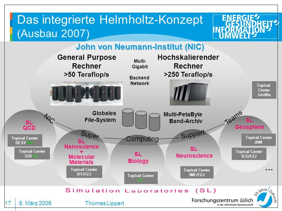8. März 200617 Thomas Lippert Multi- Gigabit Backend Network Globales File-System General Purpose Rechner >50 Teraflop/s Hochskalierender Rechner >250