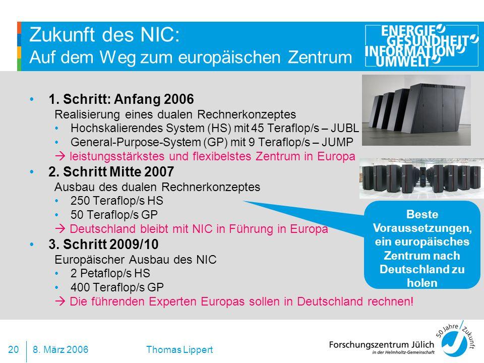 8. März 200620 Thomas Lippert Zukunft des NIC: Auf dem Weg zum europäischen Zentrum 1. Schritt: Anfang 2006 Realisierung eines dualen Rechnerkonzeptes