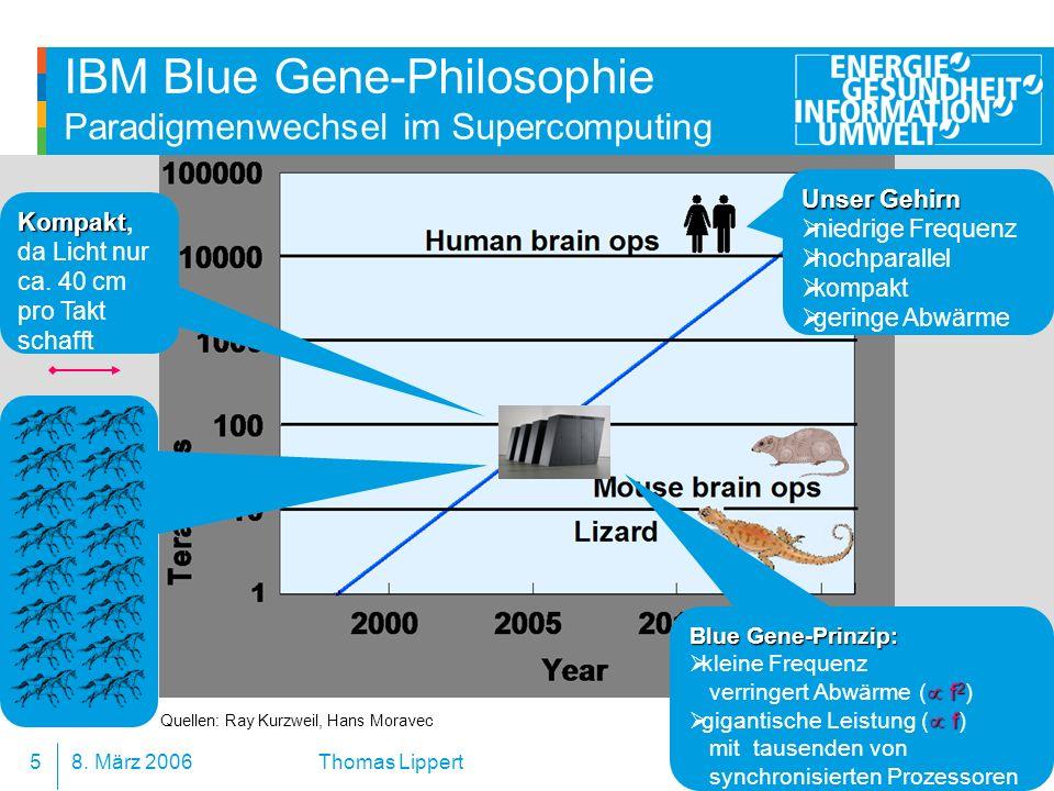 8. März 20065 Thomas Lippert IBM Blue Gene-Philosophie Paradigmenwechsel im Supercomputing Unser Gehirn niedrige Frequenz hochparallel kompakt geringe