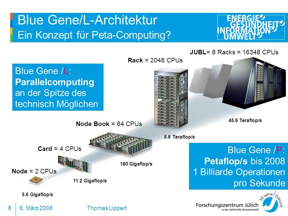 8. März 20066 Thomas Lippert Blue Gene/L-Architektur Ein Konzept für Peta-Computing? 180 Gigaflop/s Node Book = 64 CPUs 45.6 Teraflop/s JUBL= 8 Racks