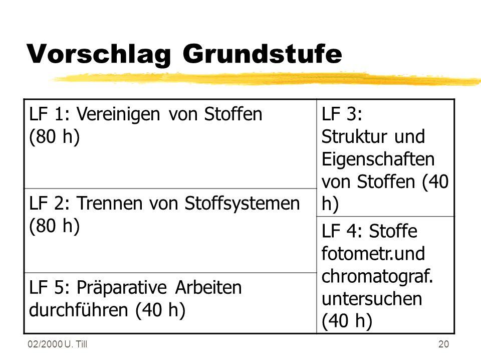 02/2000 U. Till19 Spektroskopische Analysen durchf. (80 h) WQE 13, 14, 19 Werkstoffprüfung (40 h) WQE 20 Synthesetechniken anwenden WQE 9, 10 Produkti