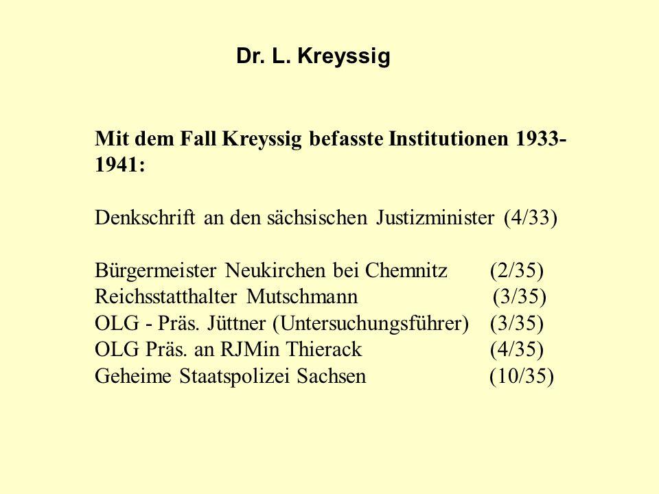 Mit dem Fall Kreyssig befasste Institutionen 1933- 1941: Denkschrift an den sächsischen Justizminister (4/33) Bürgermeister Neukirchen bei Chemnitz(2/