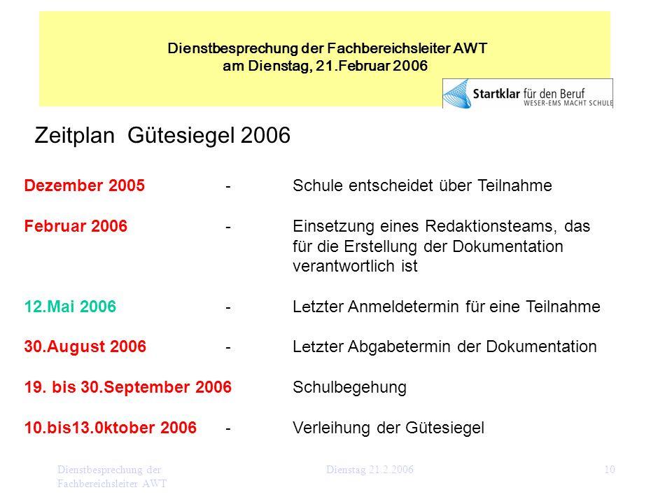 Dienstbesprechung der Fachbereichsleiter AWT Dienstag 21.2.200610 Dienstbesprechung der Fachbereichsleiter AWT am Dienstag, 21.Februar 2006 Zeitraum E