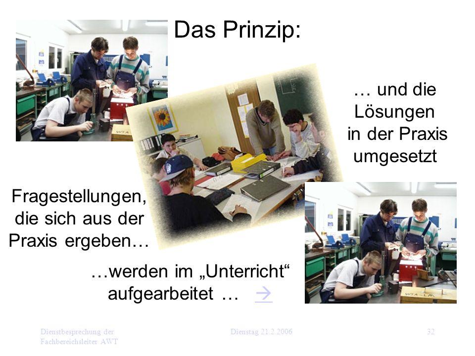 Dienstbesprechung der Fachbereichsleiter AWT Dienstag 21.2.200632 Das Prinzip: Fragestellungen, die sich aus der Praxis ergeben… …werden im Unterricht