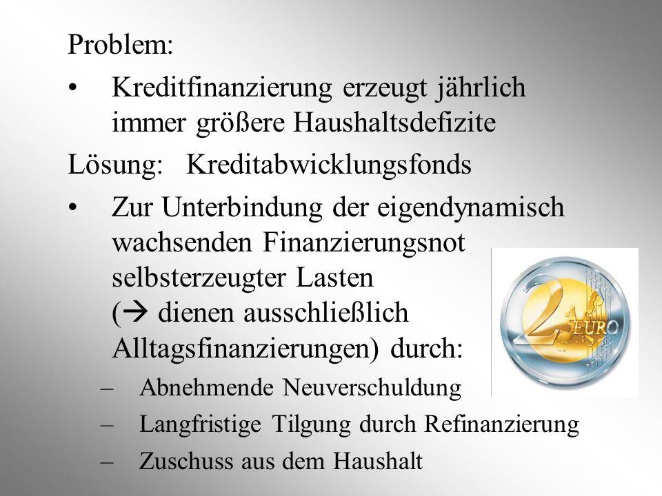 Problem: Kreditfinanzierung erzeugt jährlich immer größere Haushaltsdefizite Lösung: Kreditabwicklungsfonds Zur Unterbindung der eigendynamisch wachse
