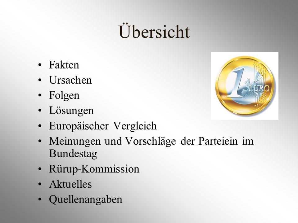 Übersicht Fakten Ursachen Folgen Lösungen Europäischer Vergleich Meinungen und Vorschläge der Parteiein im Bundestag Rürup-Kommission Aktuelles Quelle