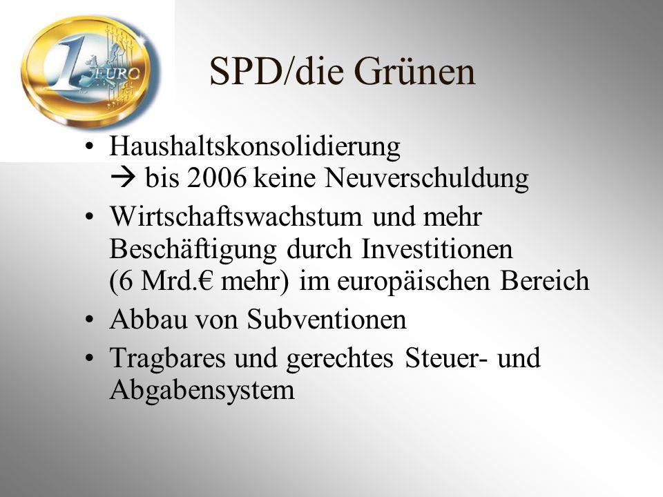 SPD/die Grünen Haushaltskonsolidierung bis 2006 keine Neuverschuldung Wirtschaftswachstum und mehr Beschäftigung durch Investitionen (6 Mrd. mehr) im