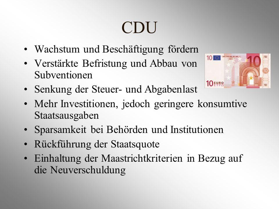 CDU Wachstum und Beschäftigung fördern Verstärkte Befristung und Abbau von Subventionen Senkung der Steuer- und Abgabenlast Mehr Investitionen, jedoch