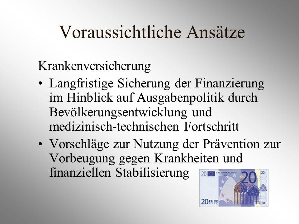 Voraussichtliche Ansätze Krankenversicherung Langfristige Sicherung der Finanzierung im Hinblick auf Ausgabenpolitik durch Bevölkerungsentwicklung und