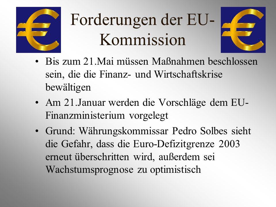 Forderungen der EU- Kommission Bis zum 21.Mai müssen Maßnahmen beschlossen sein, die die Finanz- und Wirtschaftskrise bewältigen Am 21.Januar werden d