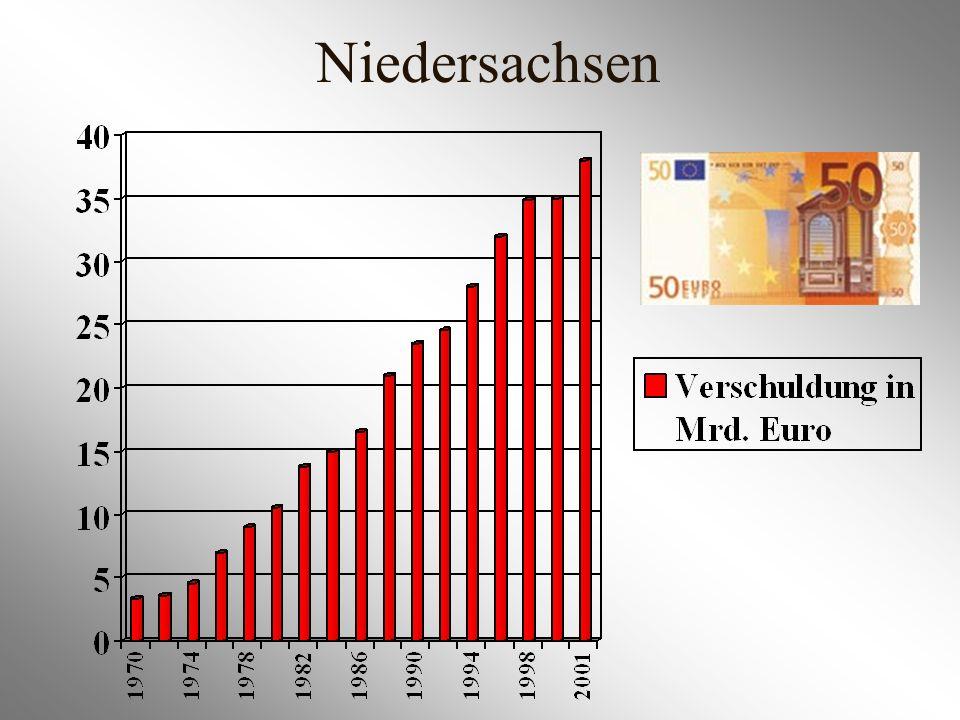 Superminister Clement schließt eine höhere Neuverschuldung, trotz seiner positiven Prognosen, sogar nicht mehr aus.