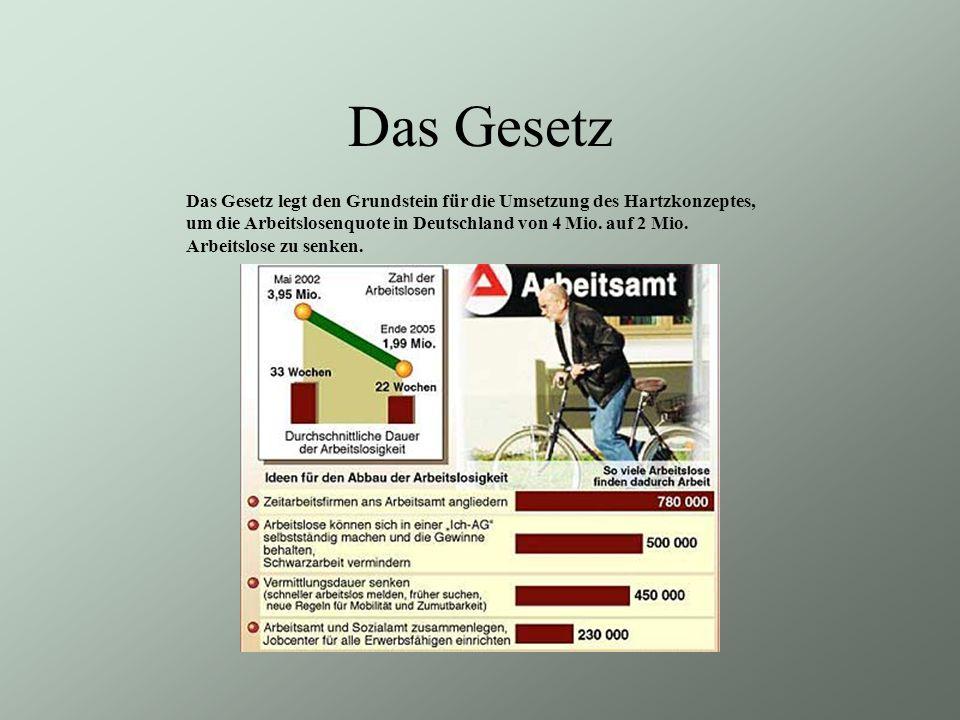 Das Gesetz Das Gesetz legt den Grundstein für die Umsetzung des Hartzkonzeptes, um die Arbeitslosenquote in Deutschland von 4 Mio.