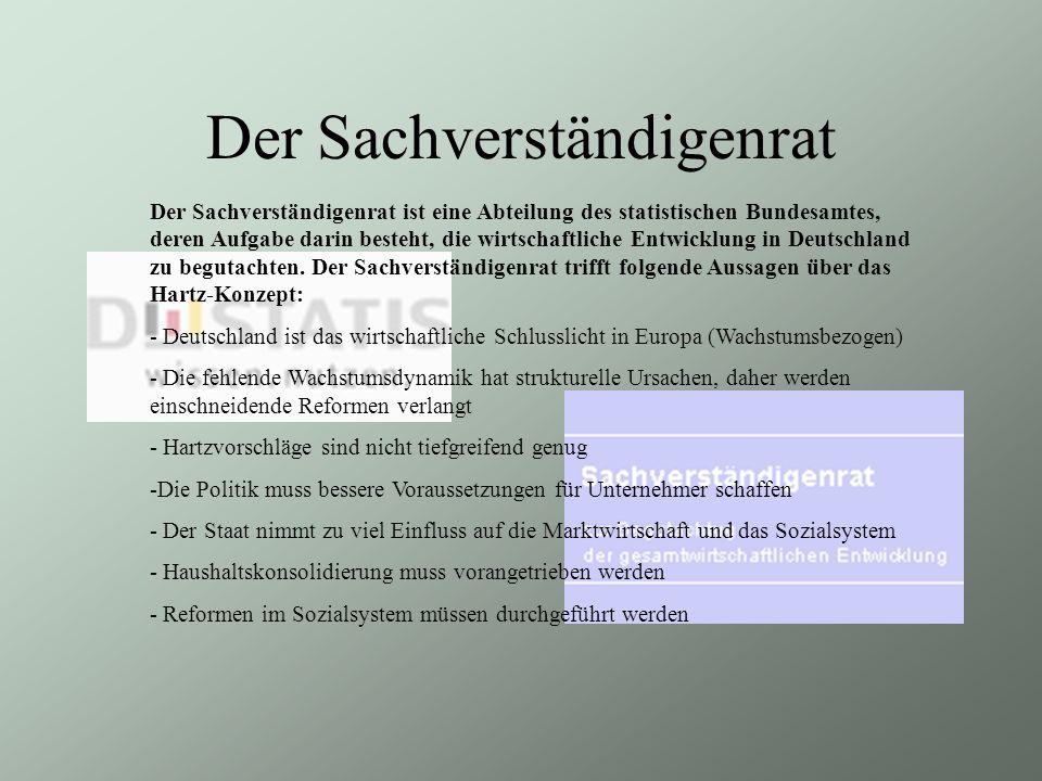 Der Sachverständigenrat Der Sachverständigenrat ist eine Abteilung des statistischen Bundesamtes, deren Aufgabe darin besteht, die wirtschaftliche Entwicklung in Deutschland zu begutachten.