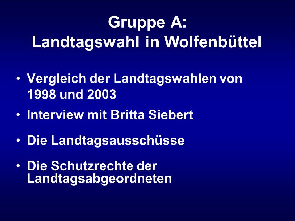 Gruppe A: Vergleich der Landtagswahlen von 1998 und 2003 Interview mit Britta Siebert Die Schutzrechte der Landtagsabgeordneten Landtagswahl in Wolfen
