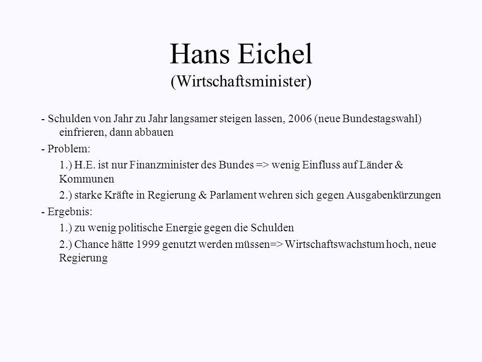 Maastricht (der europäische Stabilitätspakt) - 1991 Beschluss der Europäischen Union einer gemeinsamen Währung - Gefahr: Instabilität der Währung durc