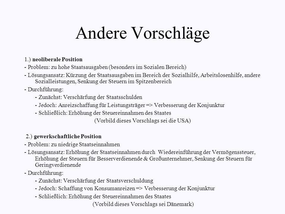 Hans Eichel (Wirtschaftsminister) - Schulden von Jahr zu Jahr langsamer steigen lassen, 2006 (neue Bundestagswahl) einfrieren, dann abbauen - Problem: