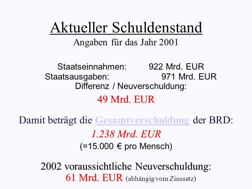 Aktueller Schuldenstand Angaben für das Jahr 2001 Staatseinnahmen: 922 Mrd.