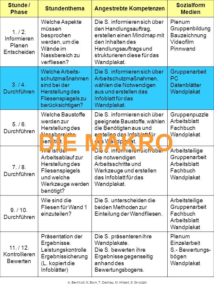 A. Bernholt, N. Born, T. Dechau, M. Hilbert, S. Skrodzki Stunde / Phase StundenthemaAngestrebte Kompetenzen Sozialform Medien 1. / 2. Informieren Plan
