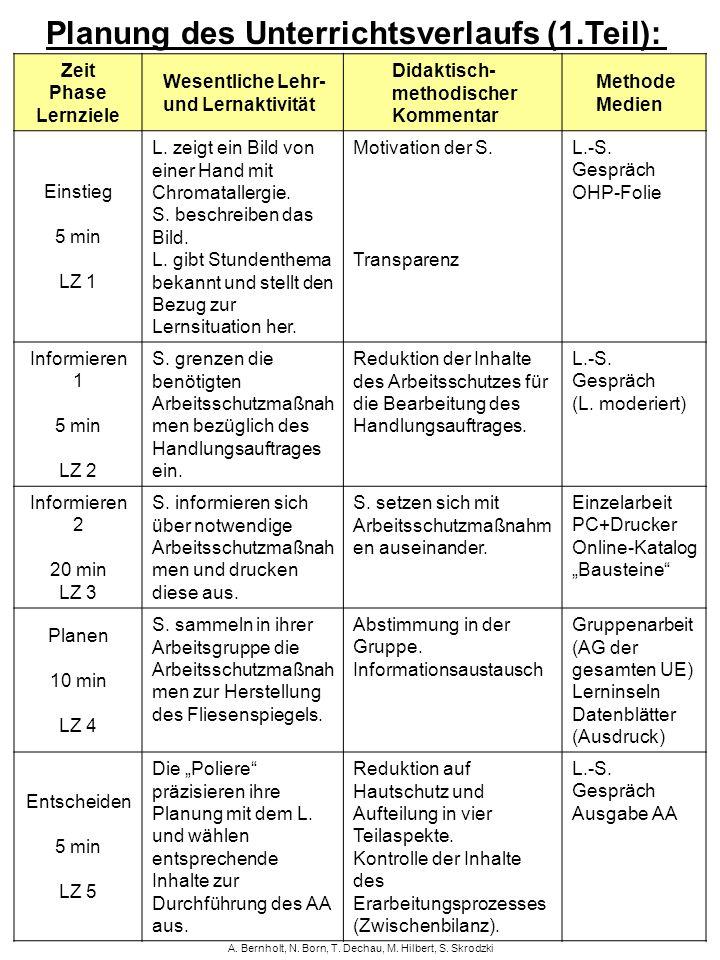 A. Bernholt, N. Born, T. Dechau, M. Hilbert, S. Skrodzki Zeit Phase Lernziele Wesentliche Lehr- und Lernaktivität Didaktisch- methodischer Kommentar M