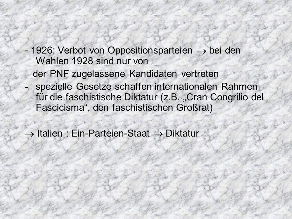 - 1926: Verbot von Oppositionsparteien bei den Wahlen 1928 sind nur von der PNF zugelassene Kandidaten vertreten - spezielle Gesetze schaffen internationalen Rahmen für die faschistische Diktatur (z.B.