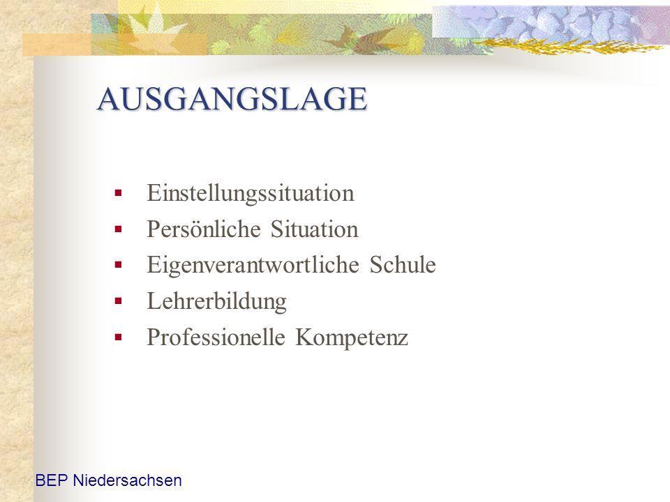 AUSGANGSLAGE Einstellungssituation Persönliche Situation Eigenverantwortliche Schule Lehrerbildung Professionelle Kompetenz BEP Niedersachsen