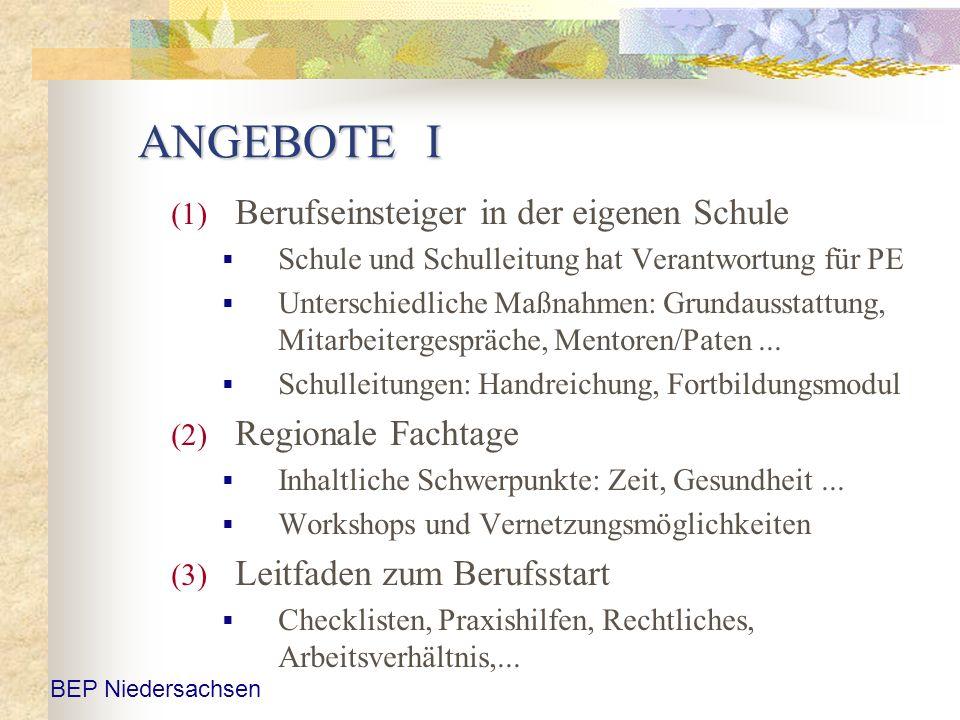 ANGEBOTE I (1) Berufseinsteiger in der eigenen Schule Schule und Schulleitung hat Verantwortung für PE Unterschiedliche Maßnahmen: Grundausstattung, M