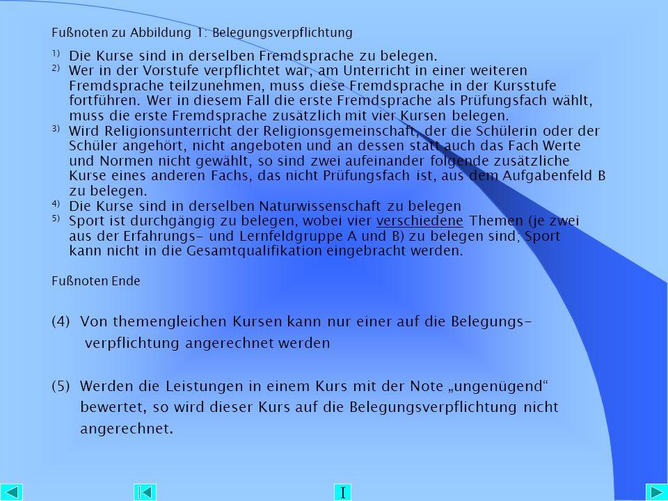 Fußnoten zu Abbildung 1: Belegungsverpflichtung 1) Die Kurse sind in derselben Fremdsprache zu belegen. 2) Wer in der Vorstufe verpflichtet war, am Un