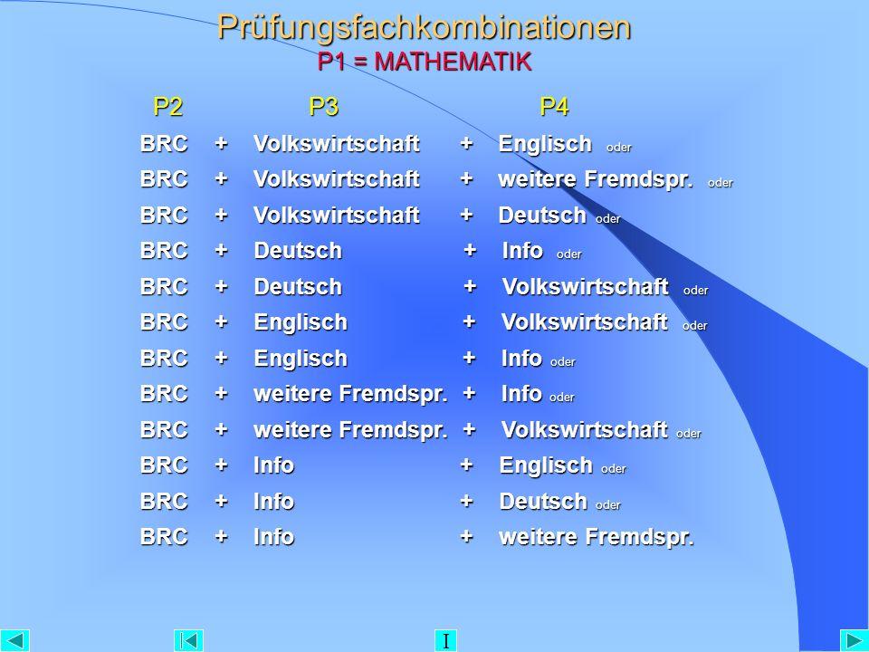 Prüfungsfachkombinationen P1 = MATHEMATIK P2 P3 P4 P2 P3 P4 BRC + Volkswirtschaft + Englisch oder BRC + Volkswirtschaft + weitere Fremdspr. oder BRC +