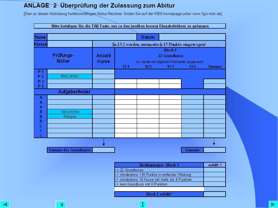 I ANLAGE 2 Überprüfung der Zulassung zum Abitur [Den zu dieser Abbildung funktionsfähigen Abitur-Rechner finden Sie auf der KBS-homepage unter www.fgw