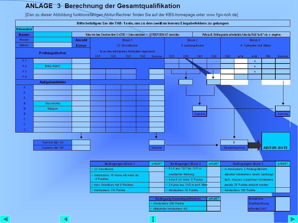 ANLAGE 3 Berechnung der Gesamtqualifikation [Den zu dieser Abbildung funktionsfähigen Abitur-Rechner finden Sie auf der KBS-homepage unter www.fgw-noh