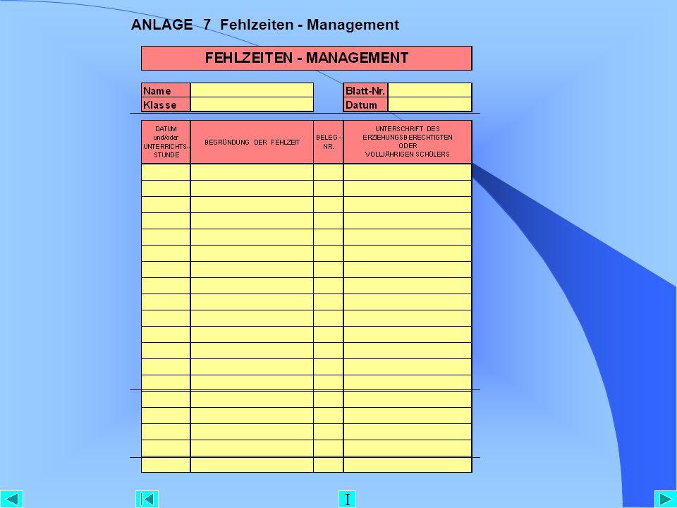 ANLAGE 7 Fehlzeiten - Management I