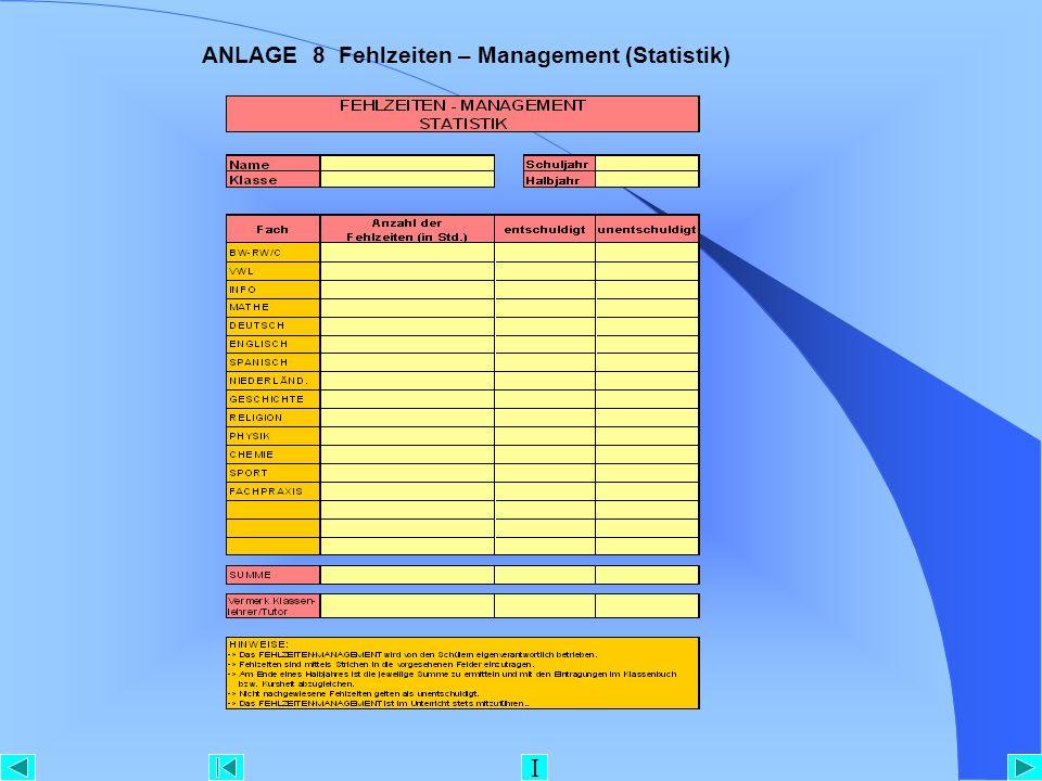 ANLAGE 8 Fehlzeiten – Management (Statistik) I