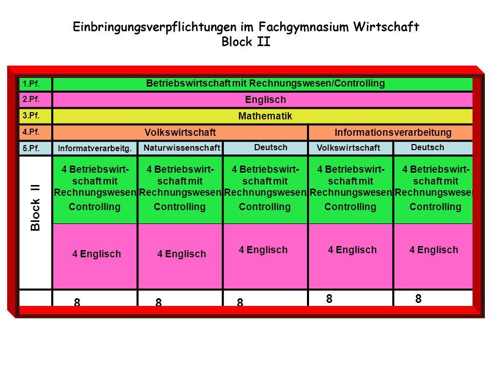 Einbringungsverpflichtungen im Fachgymnasium Wirtschaft Block II 1.Pf. Betriebswirtschaft mit Rechnungswesen/Controlling 2.Pf. Englisch 3.Pf. Mathemat