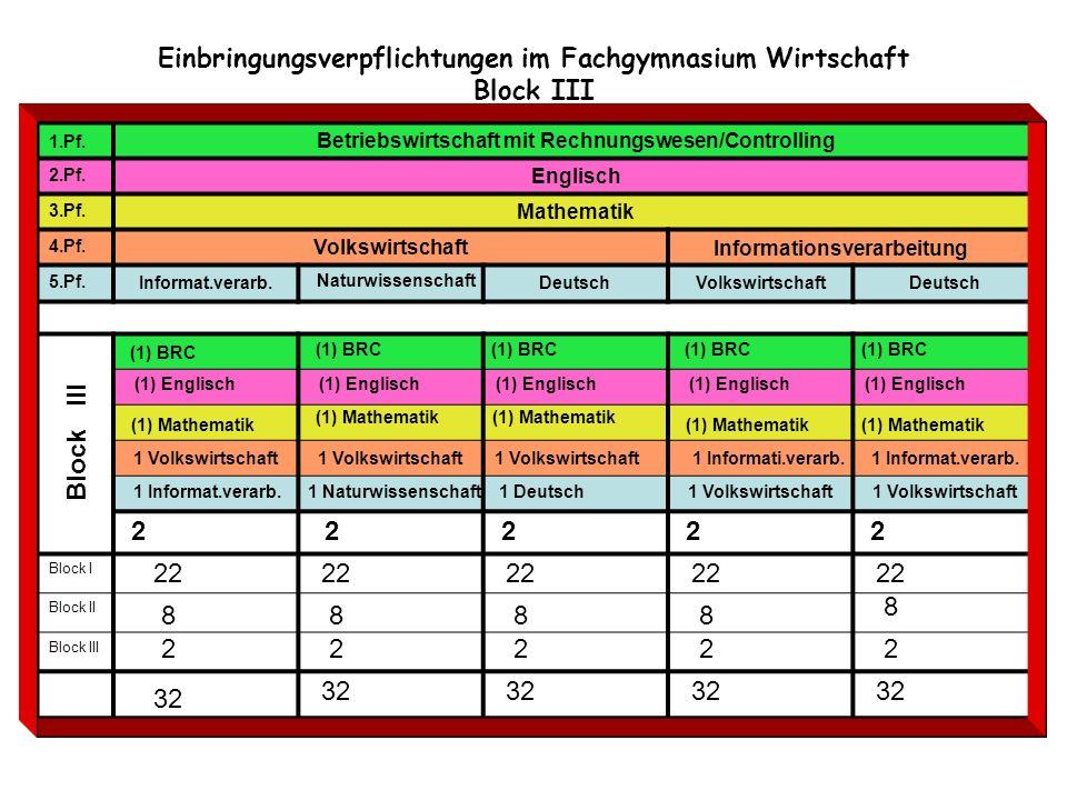 Einbringungsverpflichtungen im Fachgymnasium Wirtschaft Block III 1.Pf.
