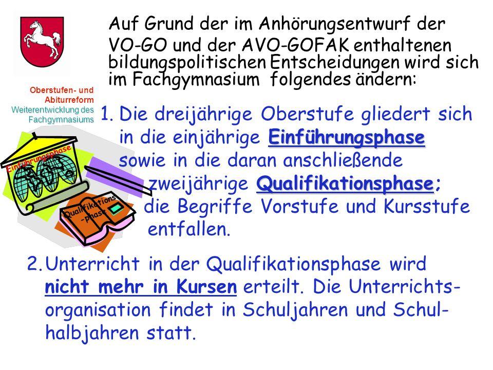 Oberstufen- und Abiturreform Weiterentwicklung des Fachgymnasiums 3.Die Begriffe Kurs, Leistungskurs und Grundkurs entfallen entsprechend.