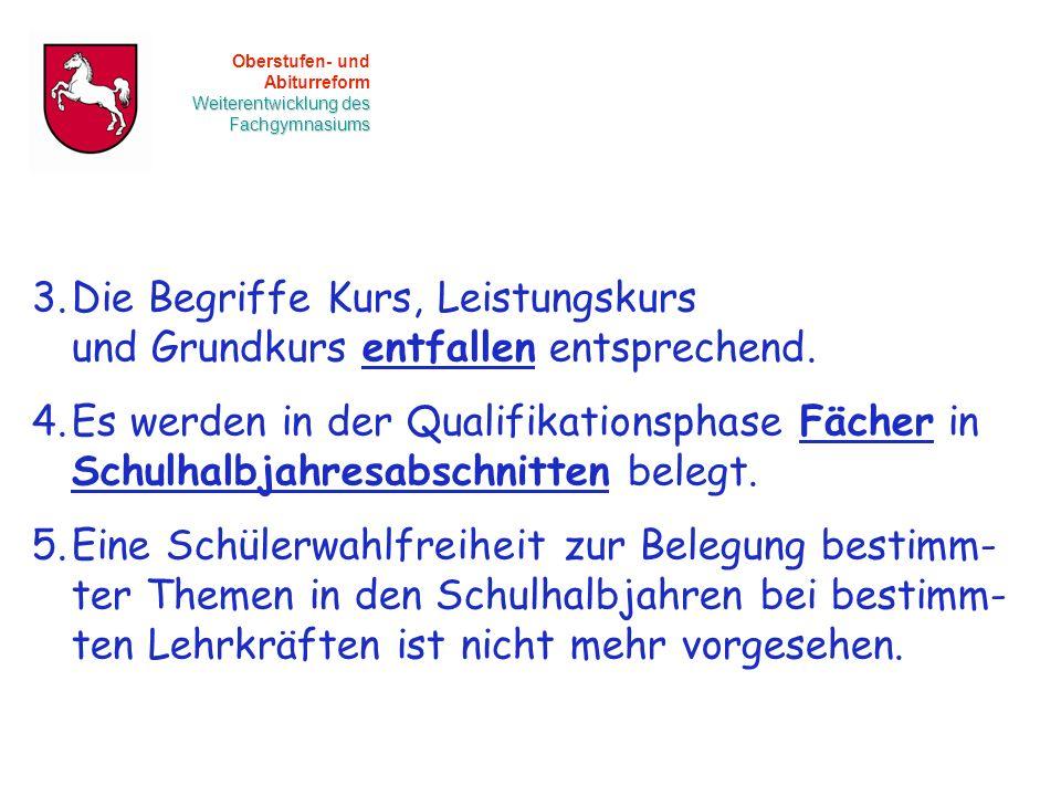 Oberstufen- und Abiturreform Weiterentwicklung des Fachgymnasiums 3.Die Begriffe Kurs, Leistungskurs und Grundkurs entfallen entsprechend. 4.Es werden