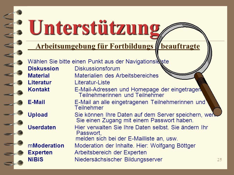 24 Unterstützung im NIBIS * Informationen für Fortbildungs- beauftragte * Grobkonzept Fortbildungs- management ( Power-Point-Präsentation) * Erlassent