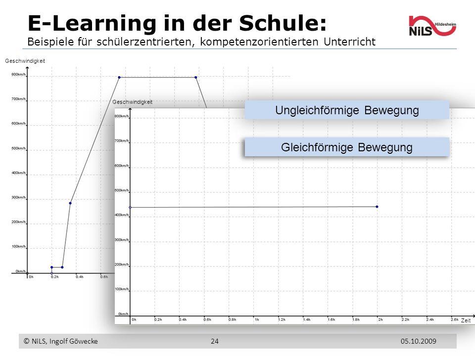 E-Learning in der Schule: Beispiele für schülerzentrierten, kompetenzorientierten Unterricht © NiLS, Ingolf Göwecke 05.10.200924 Gleichförmige Bewegun