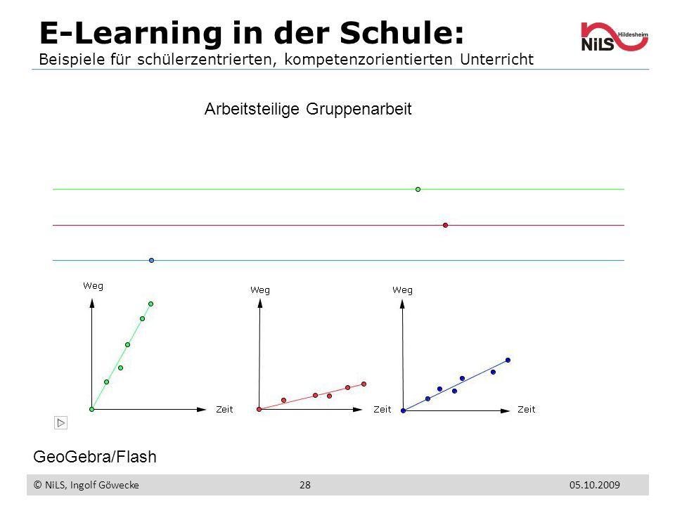 E-Learning in der Schule: Beispiele für schülerzentrierten, kompetenzorientierten Unterricht © NiLS, Ingolf Göwecke 05.10.200928 Arbeitsteilige Gruppe