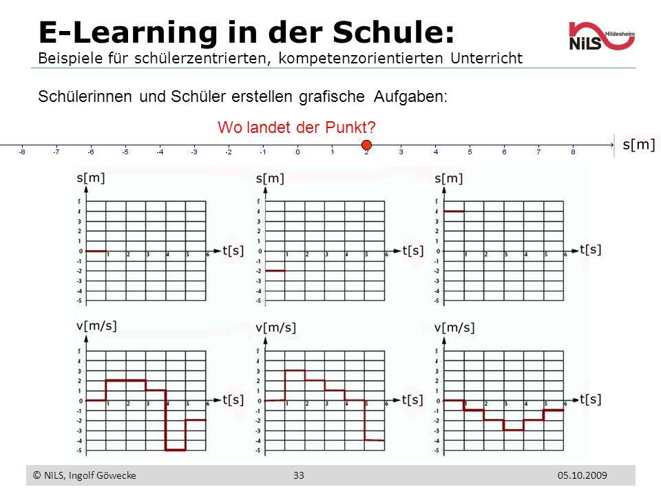 E-Learning in der Schule: Beispiele für schülerzentrierten, kompetenzorientierten Unterricht © NiLS, Ingolf Göwecke 05.10.200933 Schülerinnen und Schü