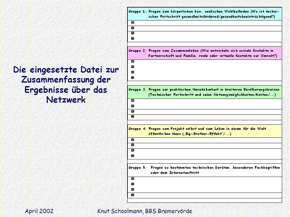 April 2002Knut Schoolmann, BBS Bremervörde Die eingesetzte Datei zur Zusammenfassung der Ergebnisse über das Netzwerk