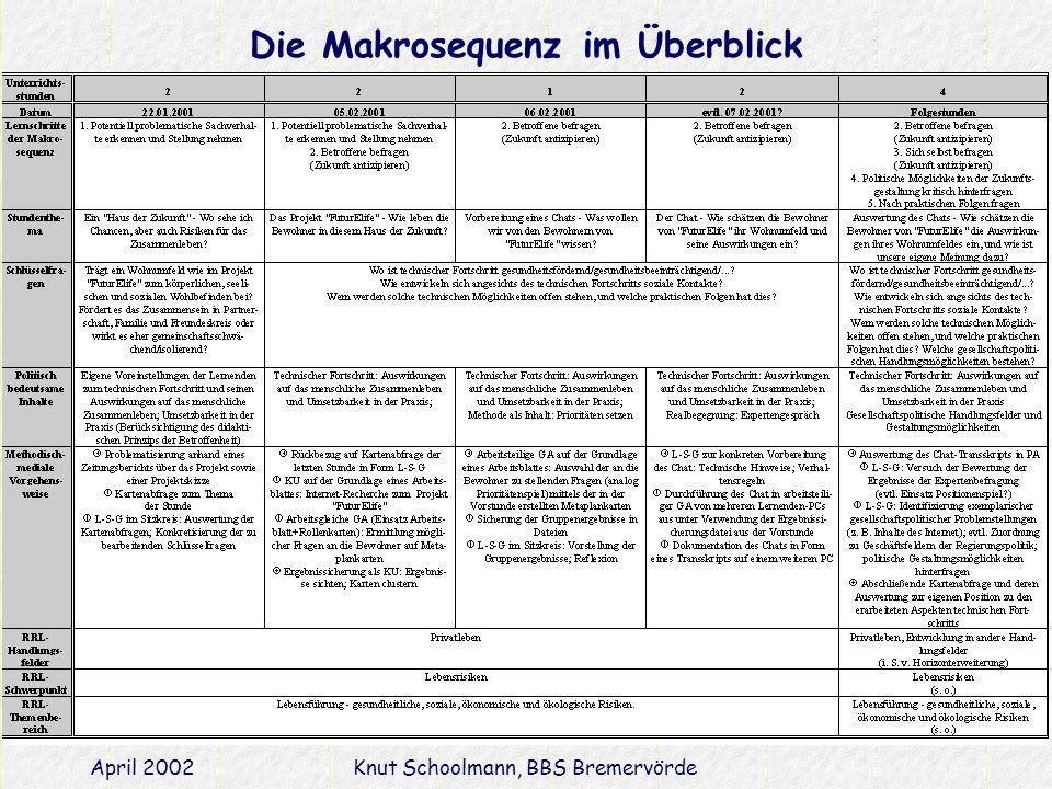 April 2002Knut Schoolmann, BBS Bremervörde Die Makrosequenz im Überblick