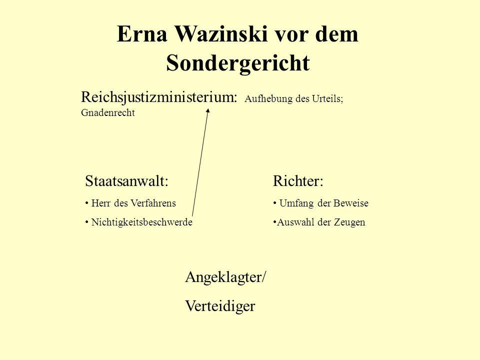 Erna Wazinski vor dem Sondergericht Die Volksschädlingsverordnung vom 5.9.1939 § 1 Plünderung im frei gemachten Gebiet (1) Wer im frei gemachten Gebiet oder in freiwillig geräumten Gebäuden oder Räumen plündert, wird mit dem Tode bestraft.